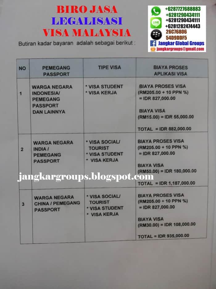 biaya visa malaysia