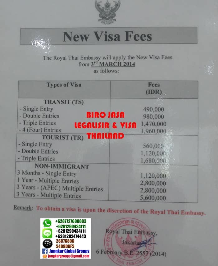 biaya visa thailand