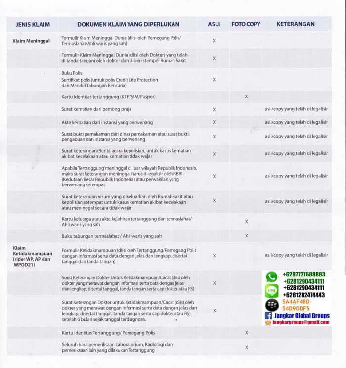 KLAIM ASURANSI AXA MANDIRI - Jangkar Groups | Jasa