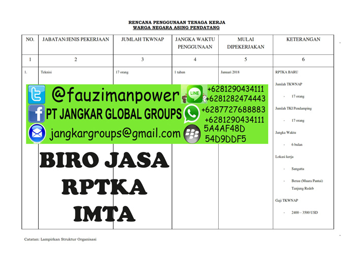 uraian dan jabatan Form RPTKA_002