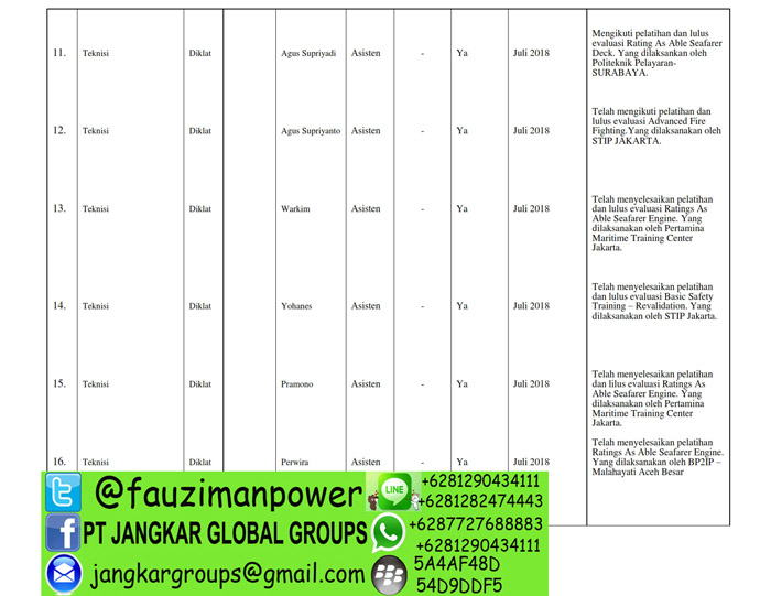 uraian dan jabatan Form RPTKA_007
