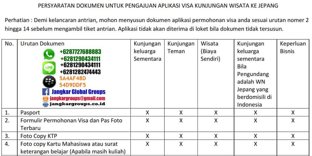 persyaratan visa waiver jepang